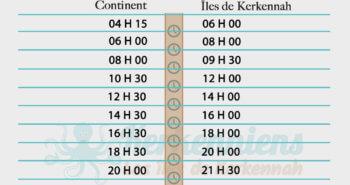Horaires du Battah (bac) SONOTRAK à partir du 26 septembre 2017 de Kerkennah (Sfax Kerkennah)