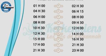 Horaires du Battah (bac) SONOTRAK du 1 au 15 juin 2018 de Kerkennah (Sfax Kerkennah) - Horaires Ramadan 2018