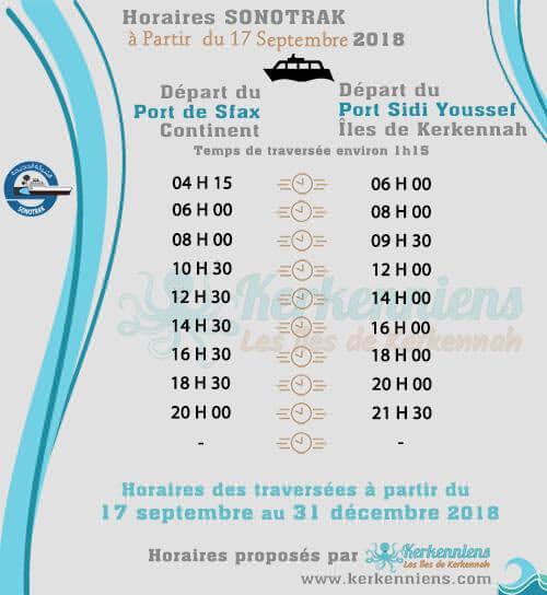 Horaires du Battah (bac) SONOTRAK du 17 septembre au 31 décembre 2018 de Kerkennah (Sfax Kerkennah)