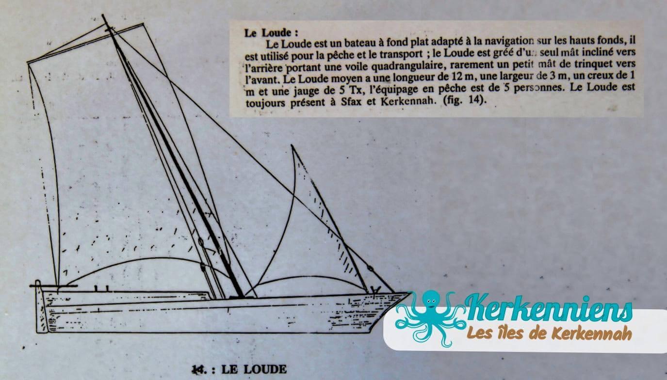 Le Loud description André LOUIS Kerkennah (Kerkena)
