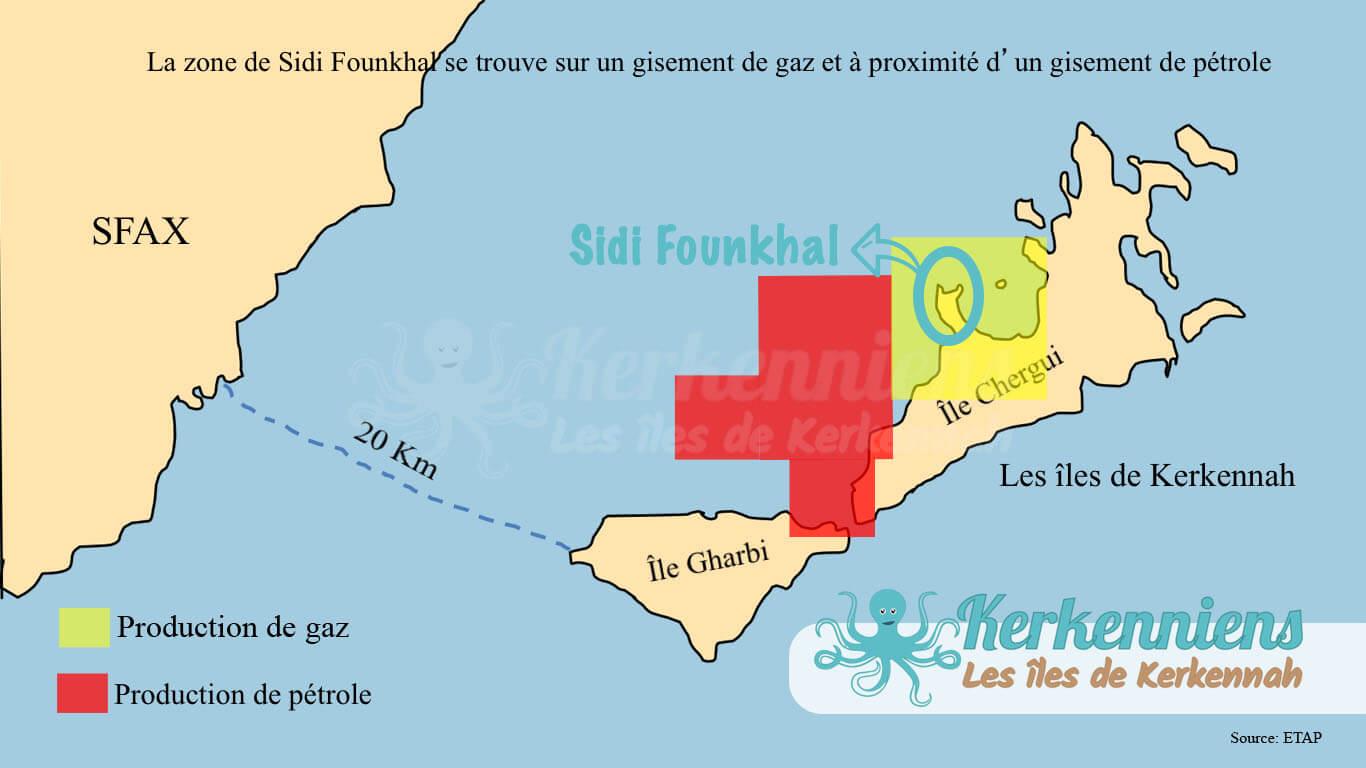 Contraintes du site de la Station touristique de Sidi Founkhal à Kerkennah