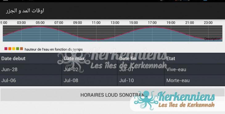 L'application pratique pour connaître l'état de la marée à Kerkennah et les horaires du Loud (Ferry) !