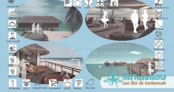 Projet Caribbean beach world kerkennah Tunisie